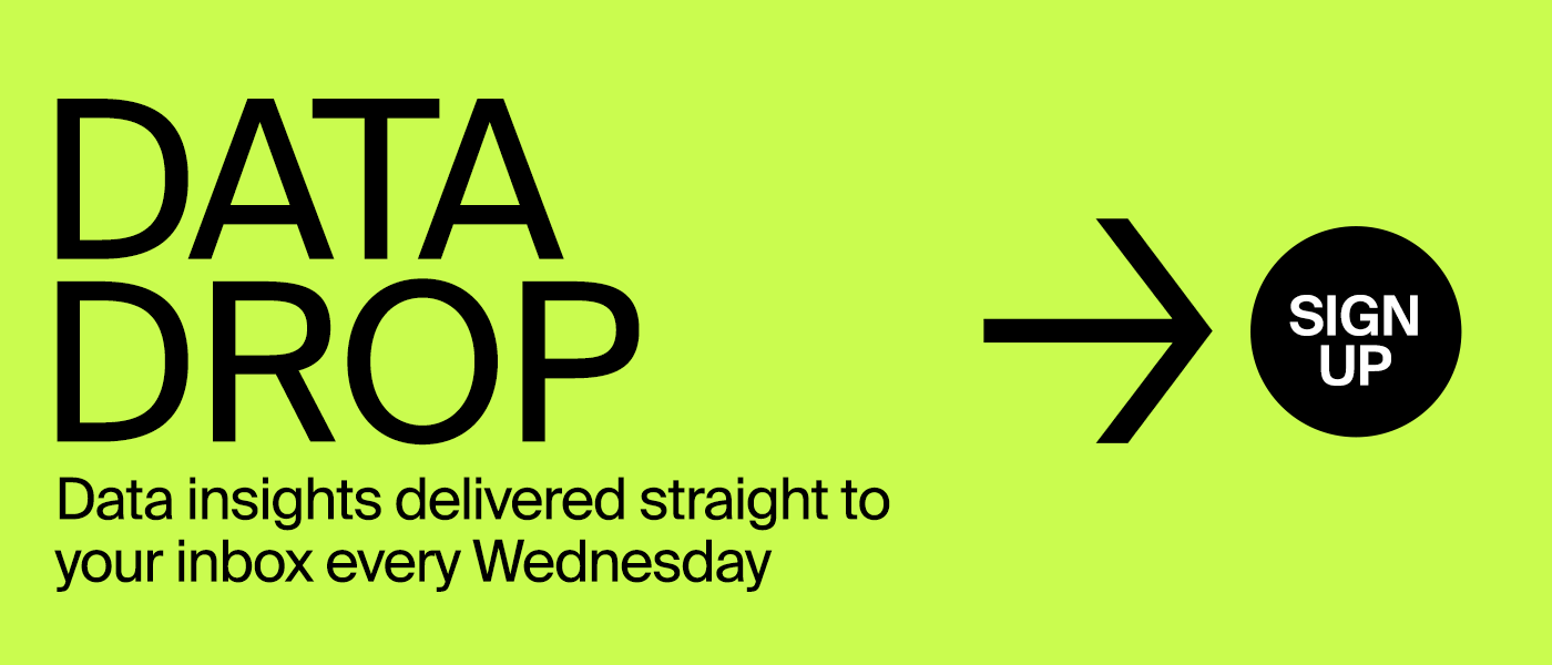Data Drop – Data insights delivered straight to your inbox every Wednesday. Sign up.