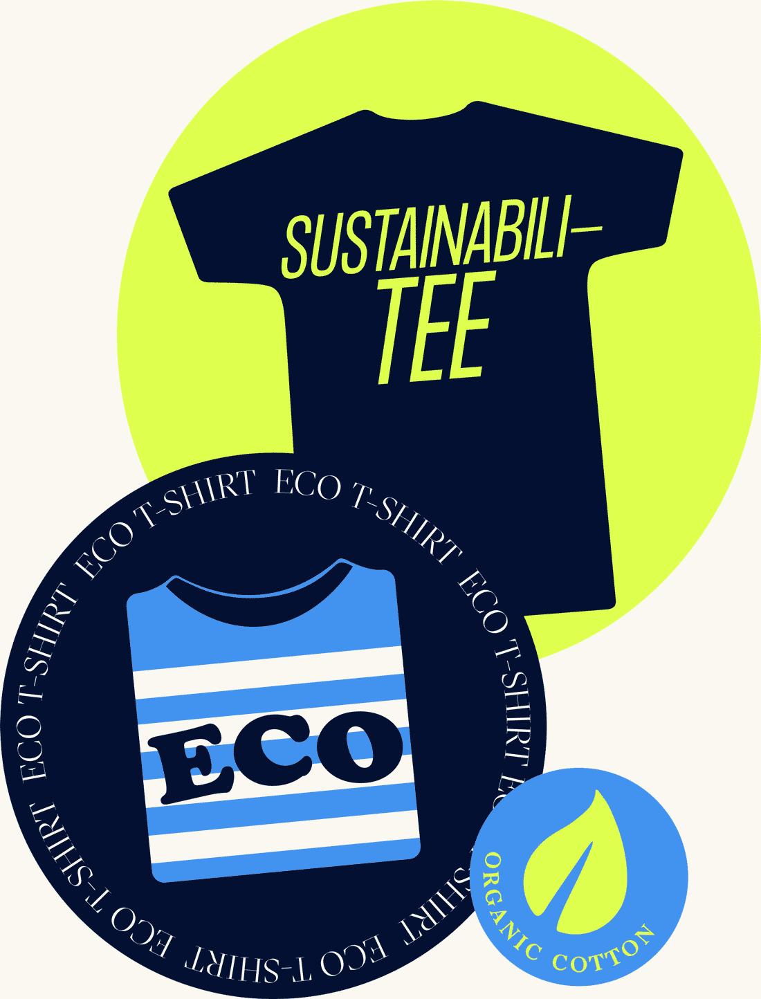Lyst Nachhaltige Mode Bericht 2020